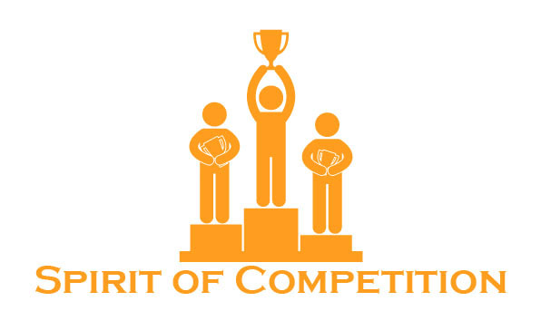 Spirit-of-Competition amongst youth in India