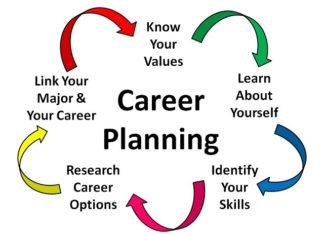 careerplanningprocess